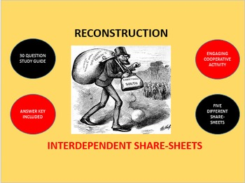 Reconstruction: Interdependent Share-Sheets Activity