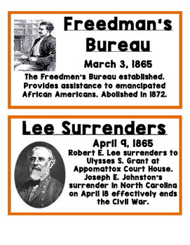 Reconstruction Timeline Cards