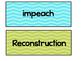 Reconstruction Word Wall Chevron