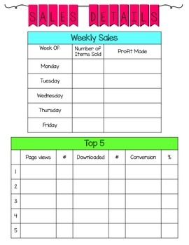 Record of Sales/Sales Details page