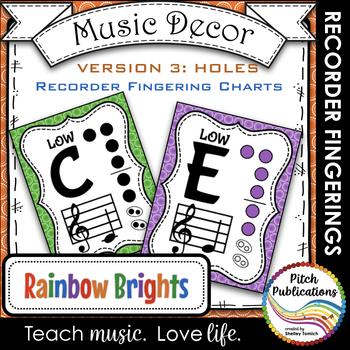 Recorder Fingering Chart Posters v3 HOLES - Music Decor Ra