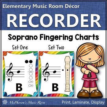 Recorder Fingering Charts for Soprano Recorder (rainbow)