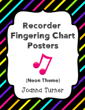 Rock Star Recorder Fingering Posters