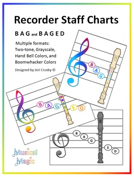 Recorder Staff Charts - Note Reading & Fingering - BAG & P