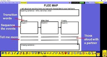 Recount Flee Map
