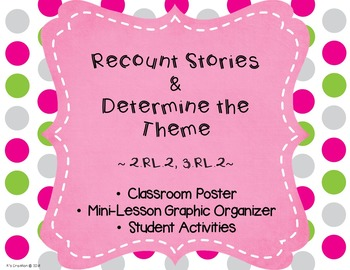 Recount Stories and Theme and Moral Classroom Posters and