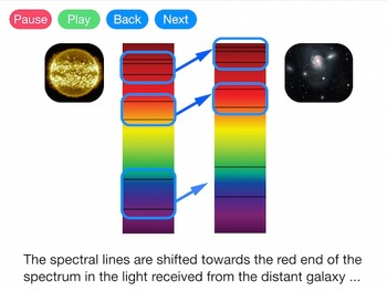Red Shift and The Doppler Effect (Video)