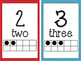 Red and Blue Themed Number Line
