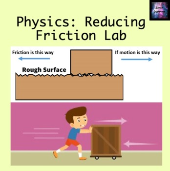 Reducing Friction Lab