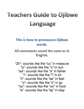 Reference Guide to learning Ojibwe
