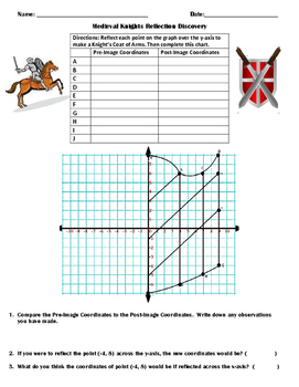 Reflection Discovery-Transformation Investigation-CCSS 8.G