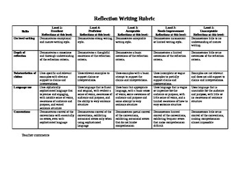 Reflection Essay Rubric