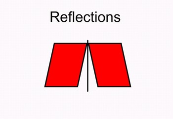 Reflection Lesson with Smartboard Files