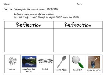 Reflection & Refraction Sort