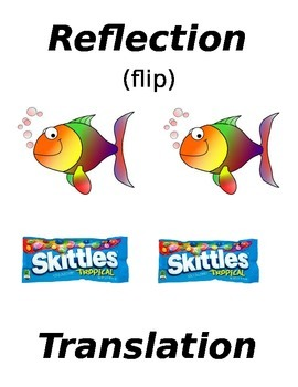 Reflection, Translation, Rotation Posters