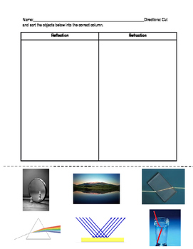 Reflection and Refraction sort