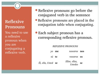 Reflexive Verbs - Instructional Powerpoint Lesson