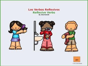 Reflexive Verbs (Verbos Reflexivos) in spanish teacher les