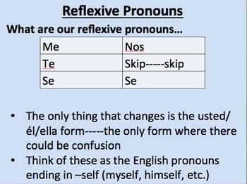 Reflexive Verbs in Spanish--Initial Presentation