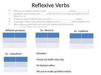 Reflexive notes (Avancemos 8.1)