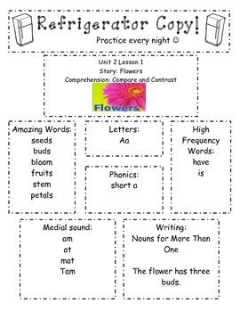 Refrigerator Practice Newsletter-Kindergarten Unit 2 Readi