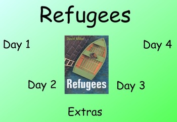 Refugees by David Miller - Guided Reading Lesson (Four Blo