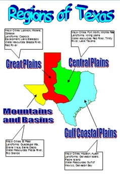 Regions of Texas Poster by Texas-Sized Teaching | Teachers Pay ...