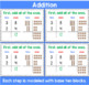 Addition and Subtraction With Regrouping Step-By-Step Posters