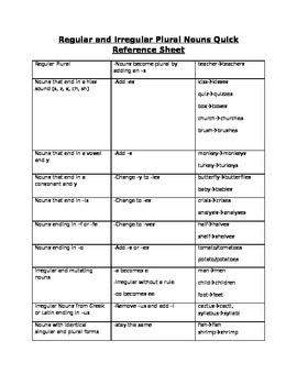 Regular and Irregular Plural Noun Reference Sheet