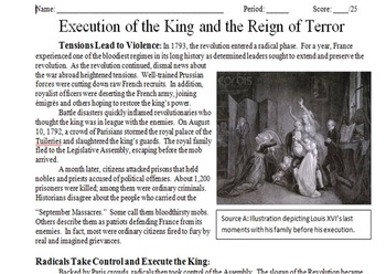 Reign of Terror Primary & Secondary Source Assignment