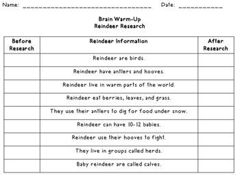 Reindeer Research Anticipation Guide