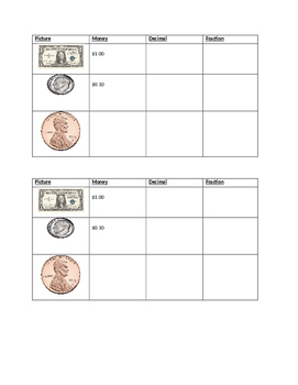 Relating Decimals to Money and Fractions