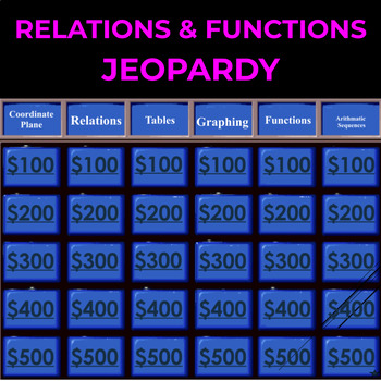 Relations and Functions Jeopardy