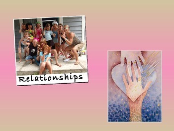 Relationship, Friendship questions - Chat Class