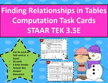 Relationships in Tables Computation Task Cards STAAR TEK 3.5E