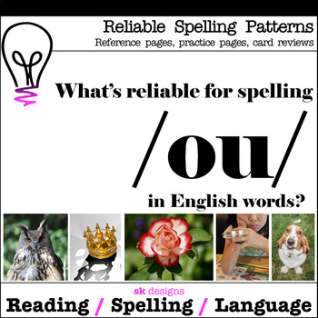 Reliable Spellings /ou/ Reference Practice Review Printabl