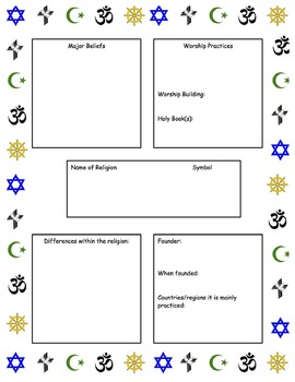 Religion Research Unit - Interactive Timeline, Tests, Stud