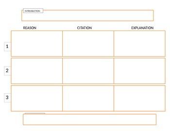 Remember the Titans Leadership Essay Graphic Organizer