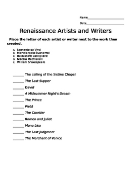 Renaissance Artists and Writers Quiz