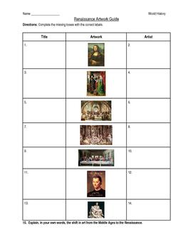 Renaissance Artwork Checking For Understanding