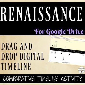 Renaissance Digital Interactive Notebook Timeline Activity
