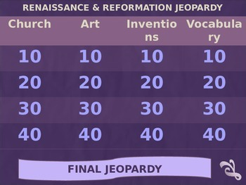 Jeopardy Game -- Renaissance and Reformation Review