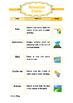 Renewable Energy Cut and Paste activity