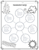 Renewable Energy Diagram & Comprehension Questions
