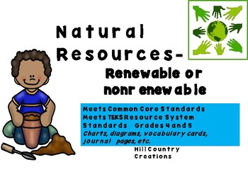 Renewable and Nonrenewable Resources.. Classify, Define, a
