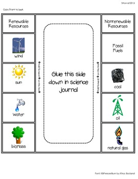 Renewable and Nonrenewable Resources Foldable