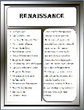 Reniassance Activities