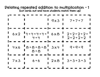 Addition : repeated addition and multiplication Repeated Addition ...