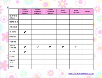 Report Card Checklist to Stay Organized