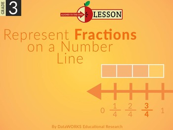 Represent Fractions on a Number Line